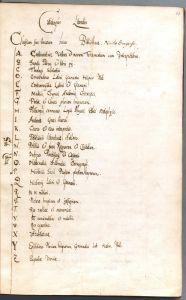 The Dietrichstein Library Catalogue